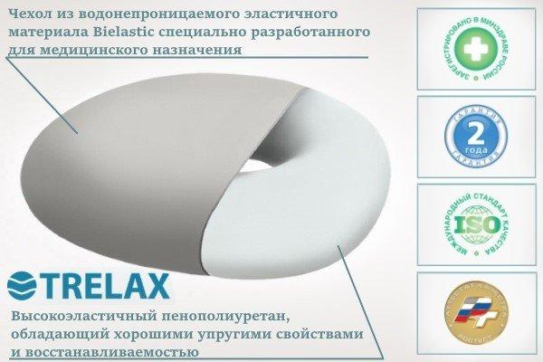 TRELAX Medica
